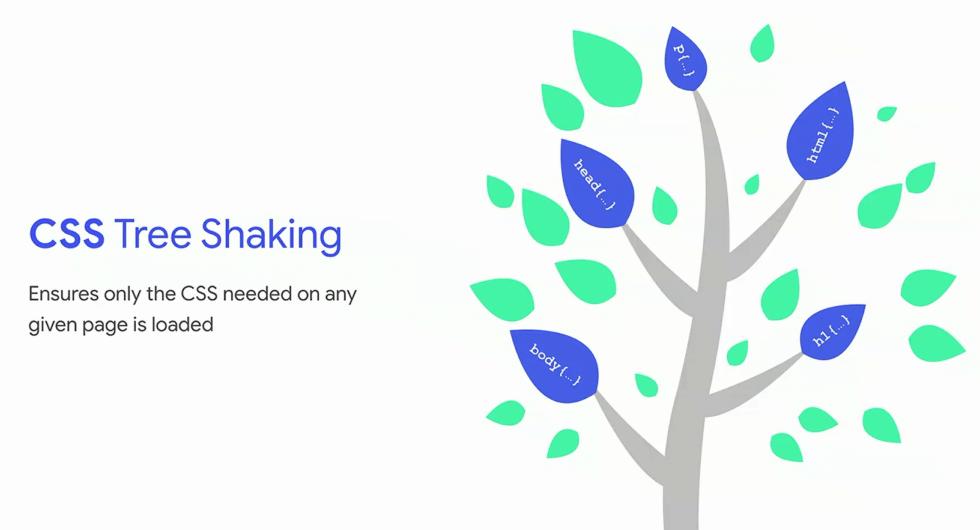AMP CSS Treshaking
