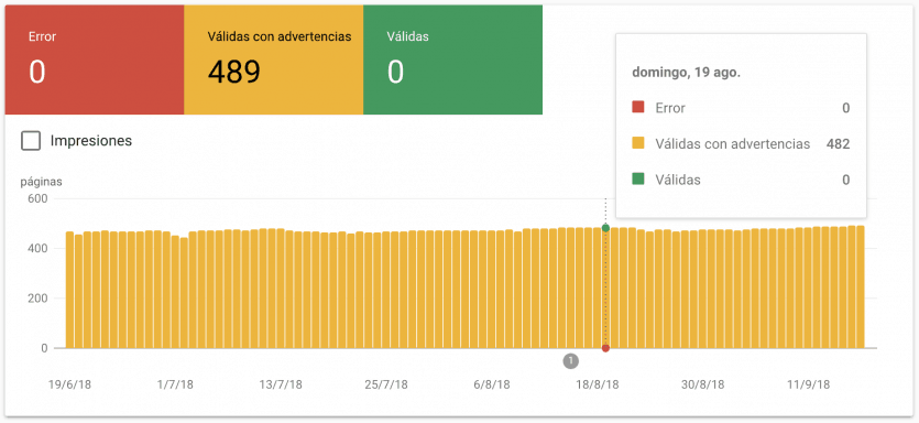 Search Console AMP