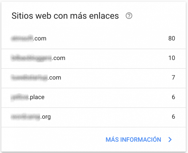Search Console Enlaces Externos - Sitios web con más enlaces