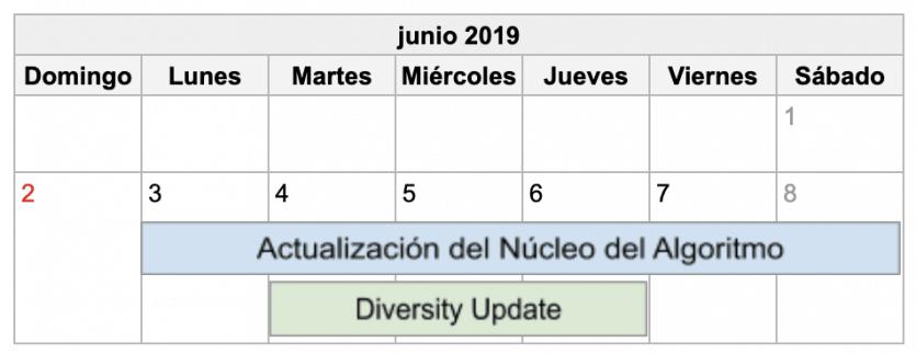 Actualizaciones del Algoritmo de Google Junio 2019