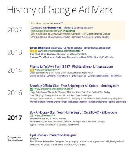 Cambios en la apariencia de los Anuncios de Google